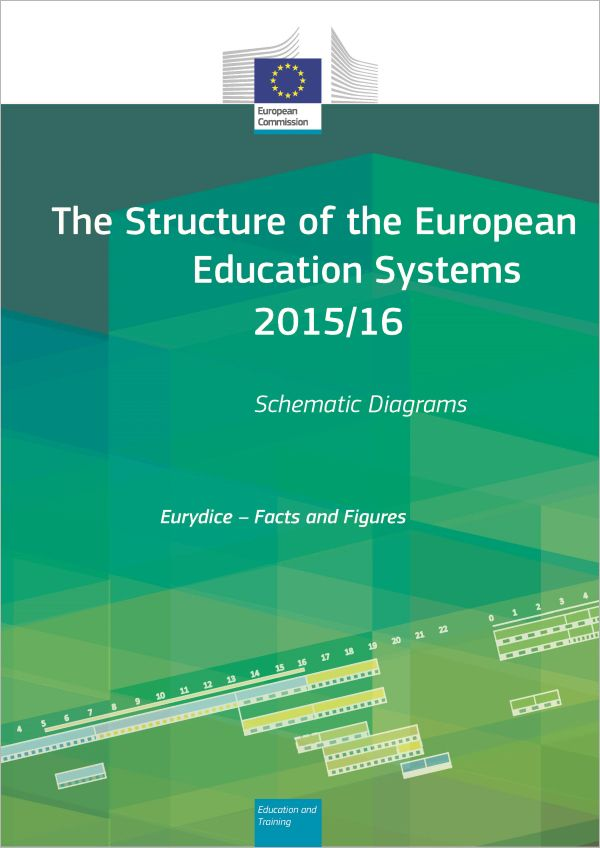 The Structure of the European Education Systems. Schematic Diagrams. 2015/16