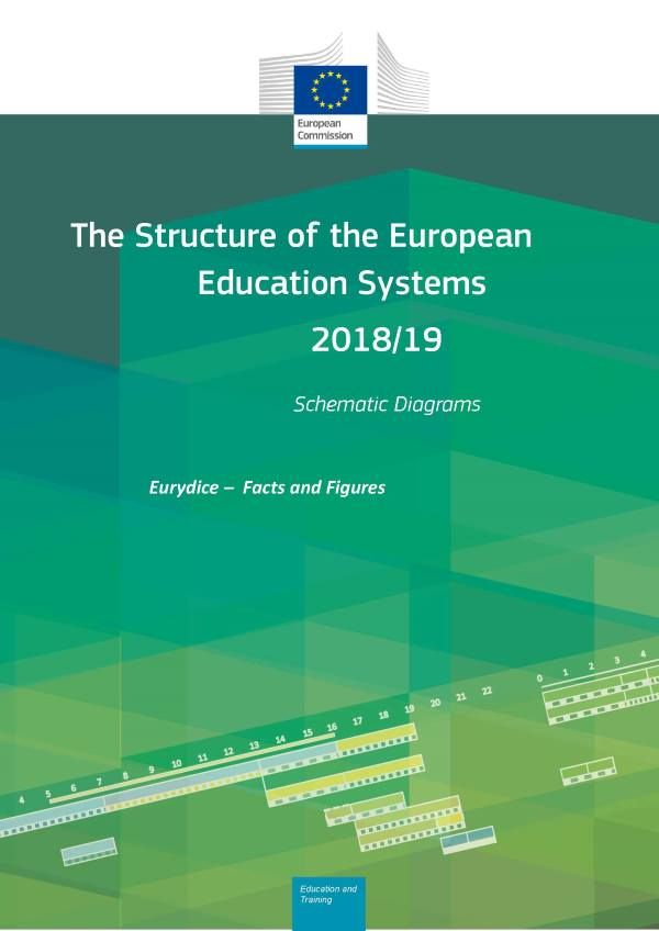 The Structure of the European Education Systems 2018/19: Schematic Diagrams